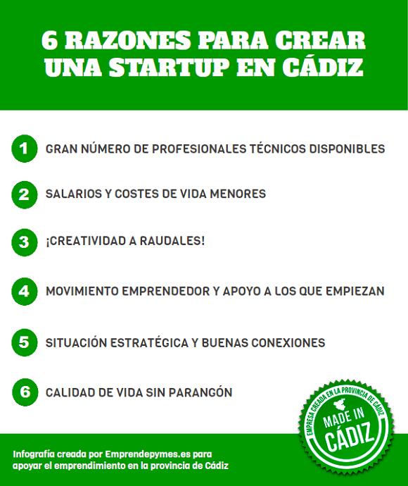 6 razones para crear una Startup en en Cádiz